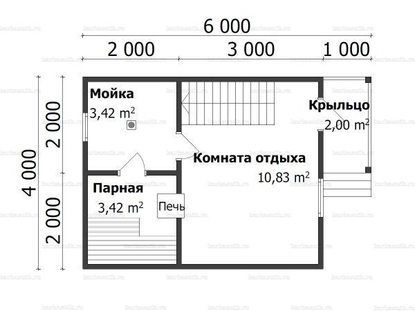 Планировка бани с мансардой 5х4