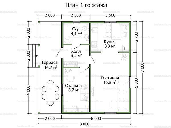 Планировка одноэтажного дома 8х8