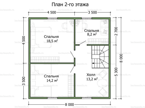План второго этажа дома с мансардой двухэтажного дома 8х8