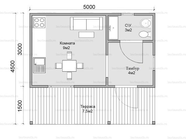 Планировка одноэтажного дома 5х4.5