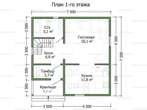 Планировка двухэтажного дома 7.5х7.5