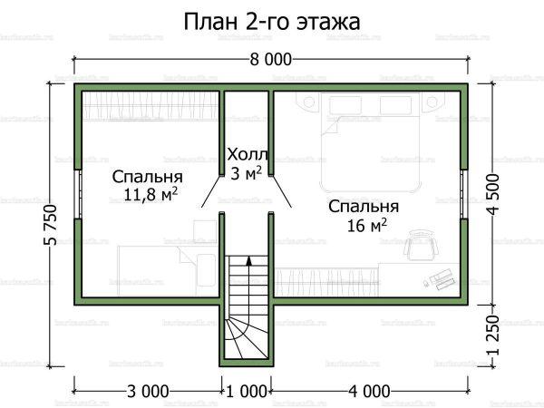 План второго этажа дома с мансардой 8х7