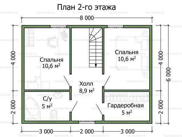 План второго этажа двухэтажного дома 8х6