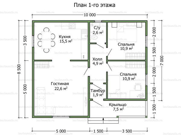 Планировка одноэтажного дома 10х8.5